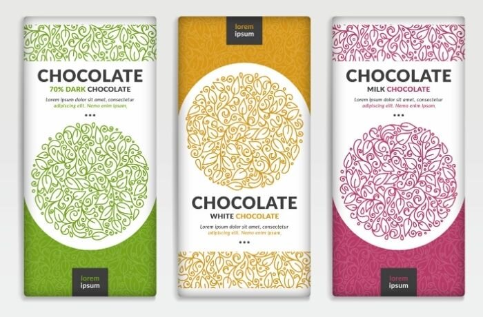 The Importance of Well-Designed Product Packaging